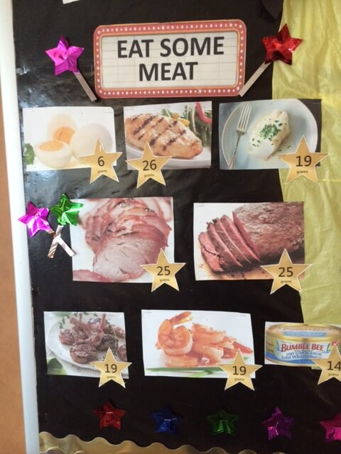Bulletin board high protein meat options for renal diet